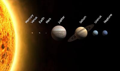 Interesting Facts about Uranus Planet in Hindi - अरुण ग्रह के बारे में 20 रोचक तथ्य