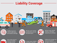 Different Types of Car Liability Insurance