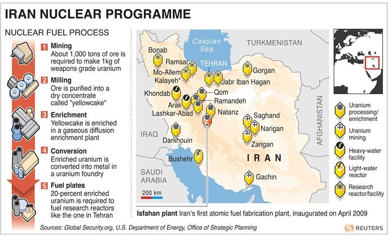 iran nuclear program thesis Iran's civilian nuclear program:  american press and government attention to iran's extensive nuclear program is  the shah developed the thesis that.