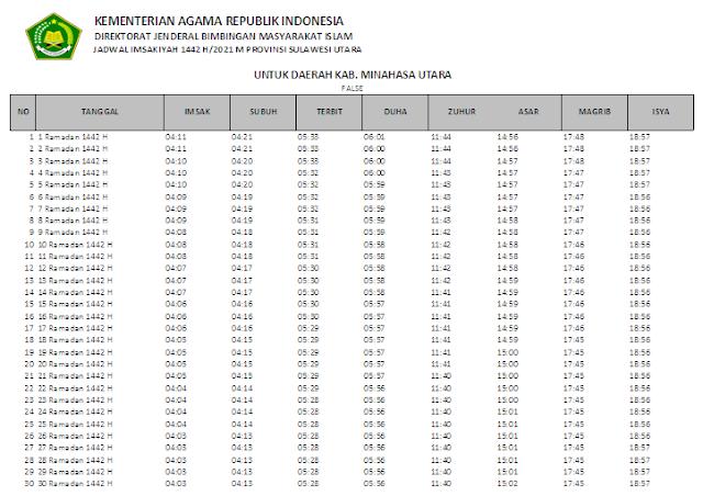 Jadwal Imsakiyah Ramadhan 1442 H Kabupaten Minahasa Utara, Provinsi Sulawesi Utara