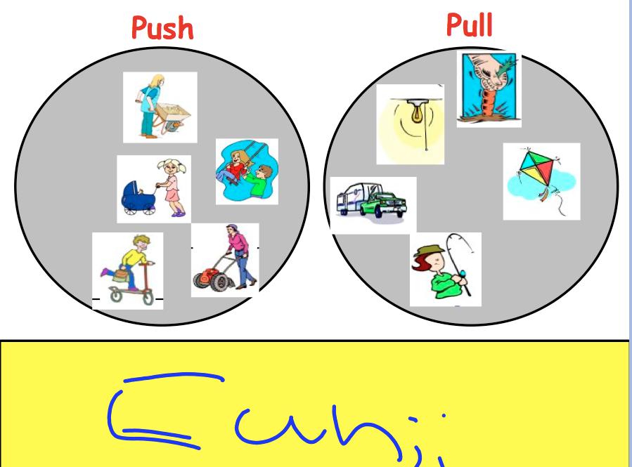 Room 1 Sunnybrae Normal School: Push and Pull