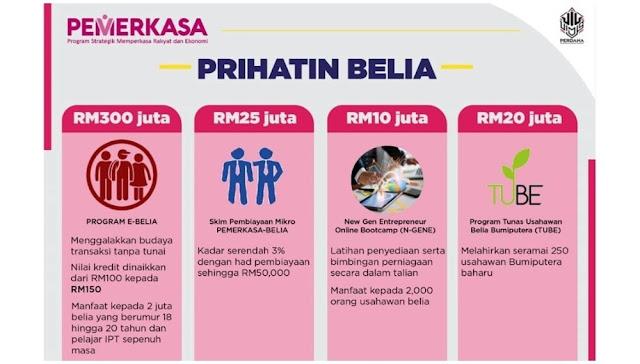 Semakan & Penebusan RM150 Kredit eWallet 2021 melalui eBelia PEMERKASA