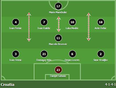 Sedangkan pertemuan terakhir keduanya terjadi di babak grup Euro  Prediksi Perancis vs Kroasia, Final Piala Dunia 2018