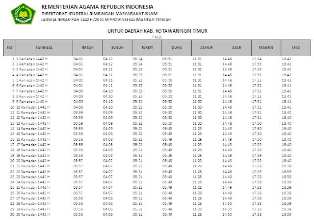 Jadwal Imsakiyah Ramadhan 1442 H Kabupaten Kotawaringin Timur, Provinsi Kalimantan Tengah
