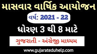 STD 3 To 8 Masvar Varshik Aayojan 2021-22   New Syllabus Planning - Gujarati and English Medium