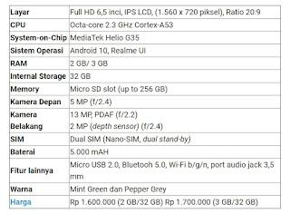 Spesifikasi dan Harga Realme C11 di Indonesia
