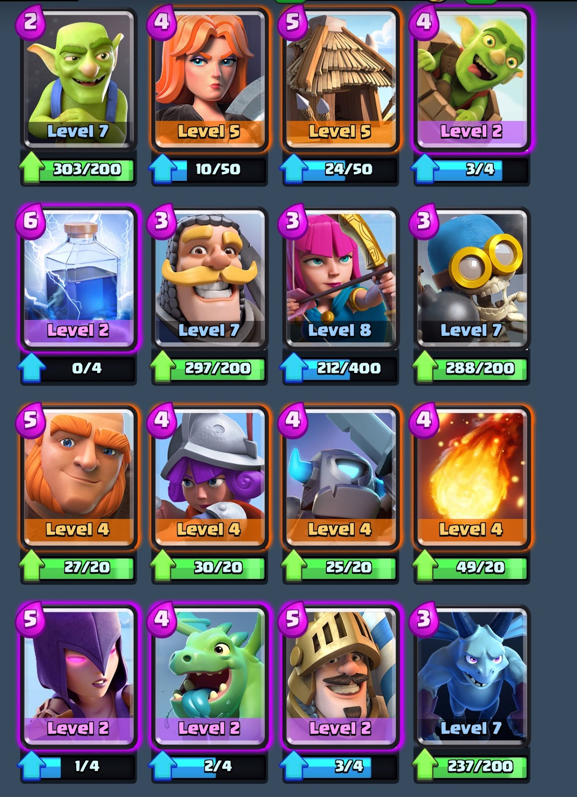Math Techniques And Strategies Clash Royale And Unit Rates
