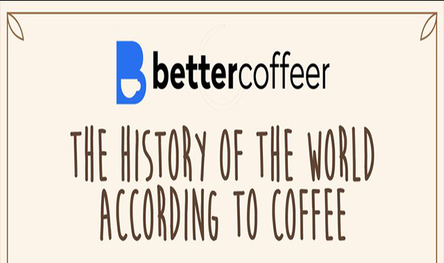 World history According to coffee #infographic