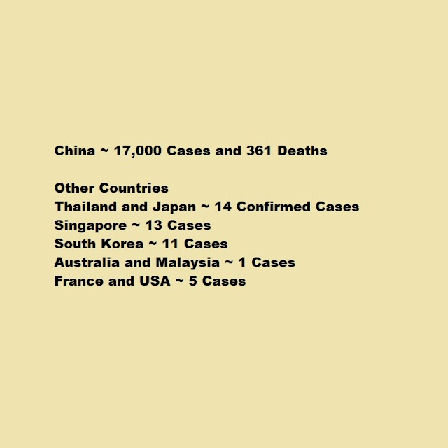 Corona Virus : Countries having Confirmed Cases