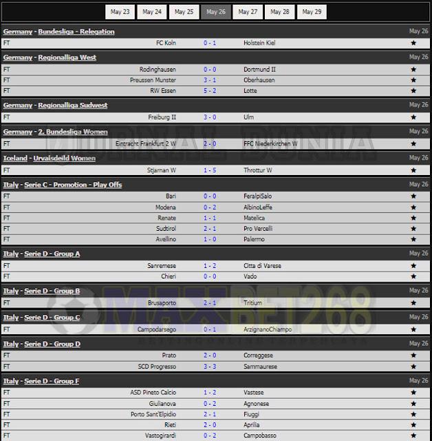 Hasil Pertandingan Sepakbola Tadi Malam, Rabu Tanggal 26 - 27 May  2021