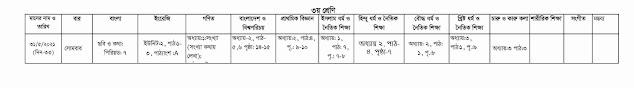 Primary School Class 3 Assignment 2021