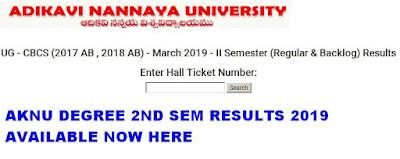 Manabadi AKNU Degree 2nd Sem Results 2019 Declared now @ aknu.edu.in 1