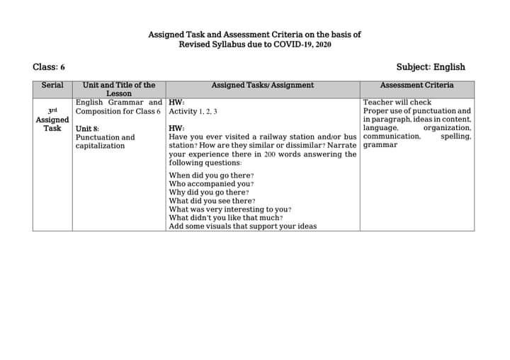 ষষ্ঠ/৬ষ্ট শ্রেণির ইংরেজি ৪র্থ এসাইনমেন্ট প্রশ্ন ও উত্তর/সমাধান | Class Six 6 English 4th Assignment Question Answer