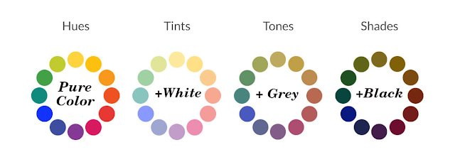 Color, Shade Tint and Tone