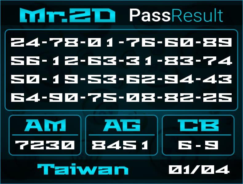 Prediksi Mr.2D | PassResult - Kamis, 1 April 2021 - Prediksi Togel Taiwan