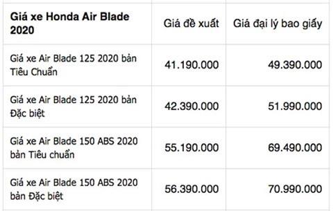 Giá xe Honda Air Blade 150, Lead, Vision mới nhất tại đại lý: Người dùng sốc nặng