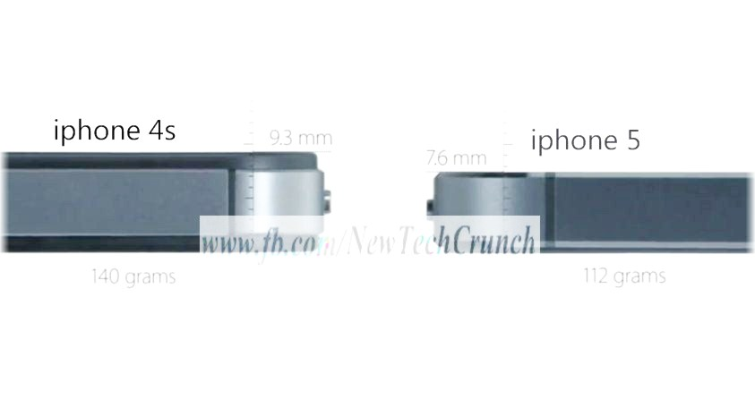 iphone 5 4s