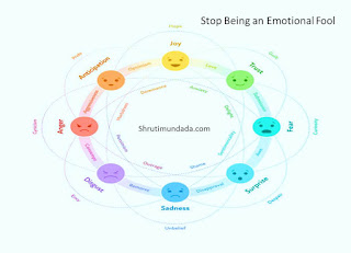5 Simple Steps to Stop being An Emotional Fool In Hindi