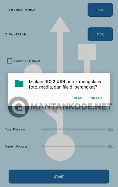 Izin Stroge ISO 2 USB - MANTANKODE