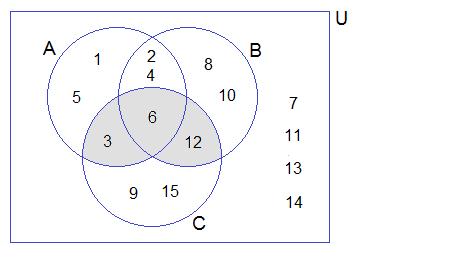 (A ∪ B) ∩ C
