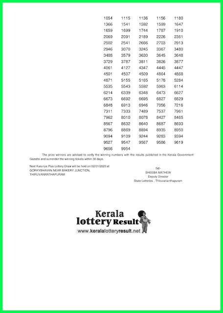 Kerala Lottery Result 26-12-2019 Karunya Plus KN-296 (keralalotteryresult.net)-page--