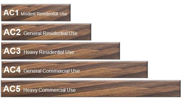 tingkat ac laminated flooring