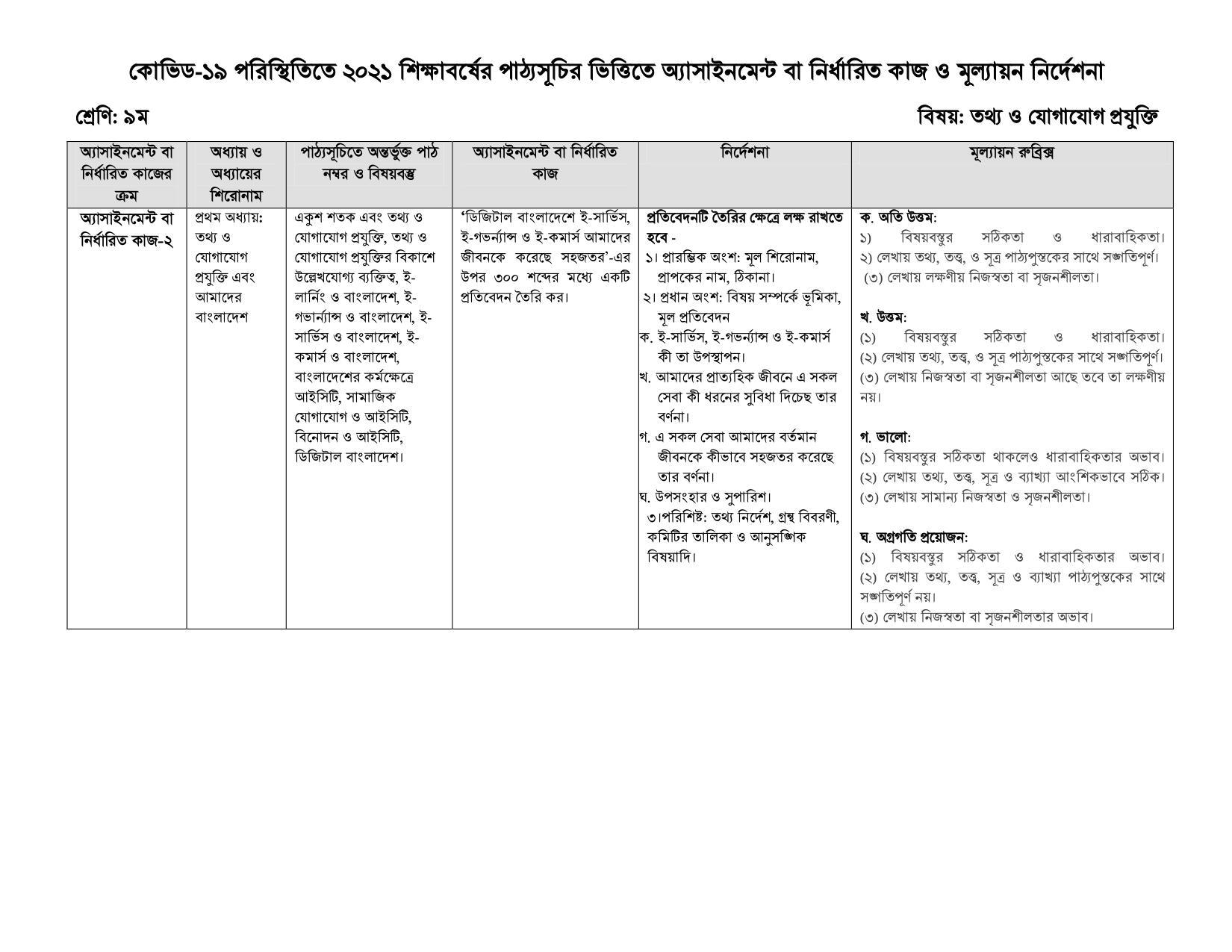Tags:৯ম শ্রেণির ১৬ তম সপ্তাহের তথ্য ও যোগাযোগ প্রযুক্তি এসাইনমেন্ট সমাধান উত্তর ২০২১ | Class Nine/9 16th Week Ict Assignment Anser Solution 2021 | Class 9 ICT Assignment 16th Week Answer 2021 PDF Download। Class 9 ICT Assignment 2021 Answer ।Class 9 ICT Assignment Answer 2021 16th Week।Class 9 16th week Assignment Answer 2021 Bangla ।16th Week Class 9 ICT Assignment Solution 2021 PDF ।Class 9 ICT Assignment 16th Week Answer 2021 ।Class 9 Assignment 16th Week Answer 2021 Bangla & ICT PDF।Information Technology ICT Assignment Class 9 Answer 16th ।Class 9 Assignment Answer 2021 (নতুন) PDF & Pic Download।