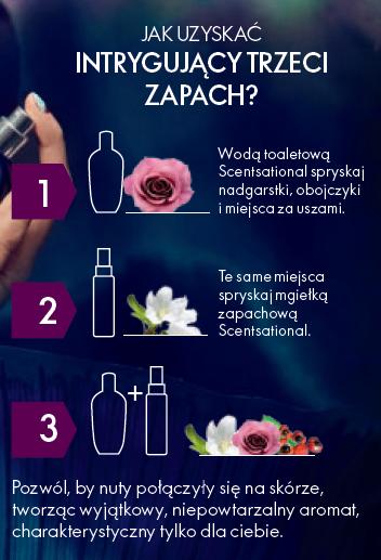 perfumy scentsational