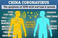कोरोना वायरस का आयुर्वेदिक इलाज