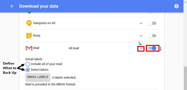 5 Easy Methods to Perform Gmail Backup