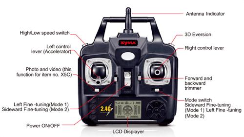 Syma X5C Drohnen-Fernbedienung