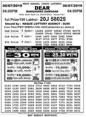 lottery sambad today result, lottery sambad, nagaland state lottery, west bengal state lottery, nagaland lottery, dhankesari, today dear result