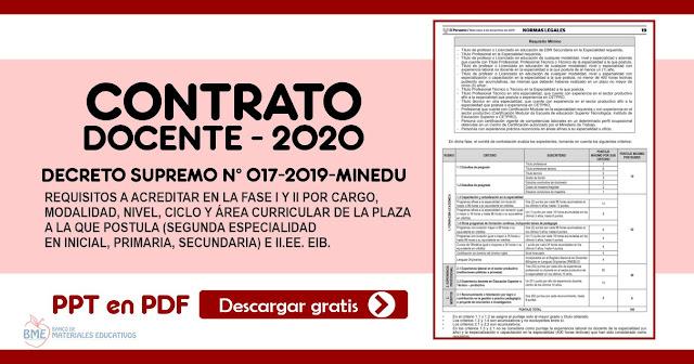 CONTRATO DOCENTE - 2020. DECRETO SUPREMO N° 017-2019-MINEDU