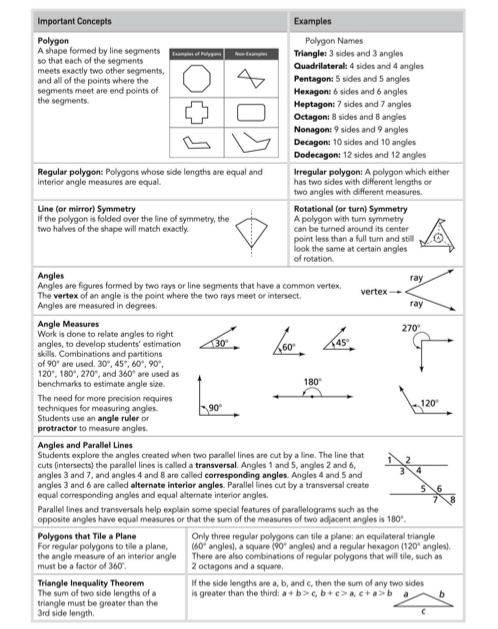 7th Grade Math 2014 2015 Study Packet For Shapes And