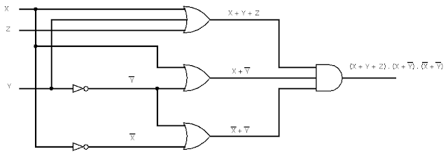 QUADD HELP: Lecture 7: Logic Circuits (2): Converting