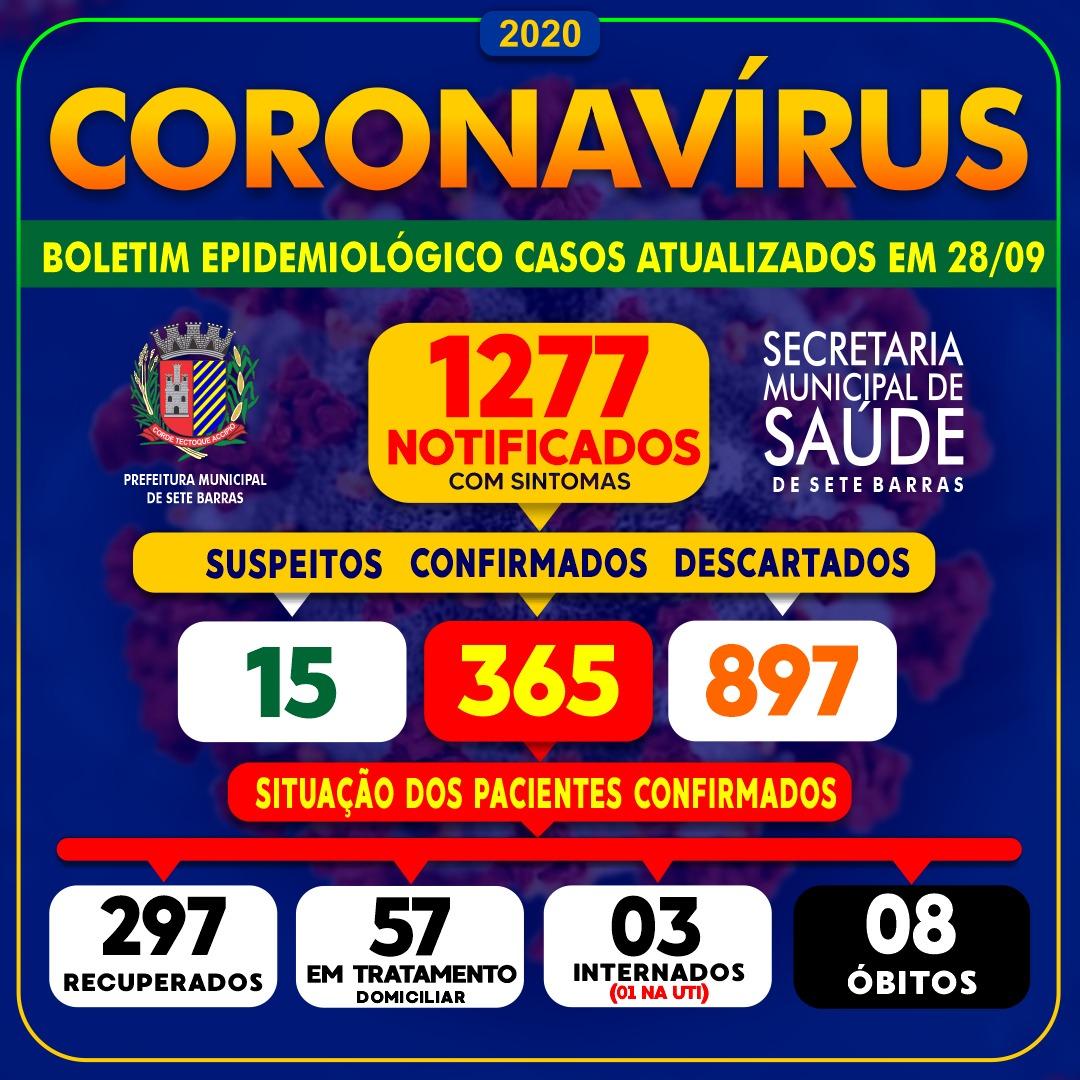 Sete Barras confirma a oitava morte por Coronavirus - Covid-19