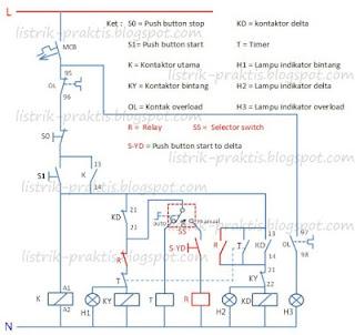 Diagram kontrol pengasutan Star-Delta man-auto