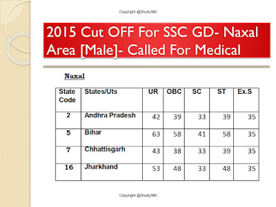 SSC GD Naxal Area Expected Cut OFF 2019 Is Here! [State wise & Male And Female Wise]