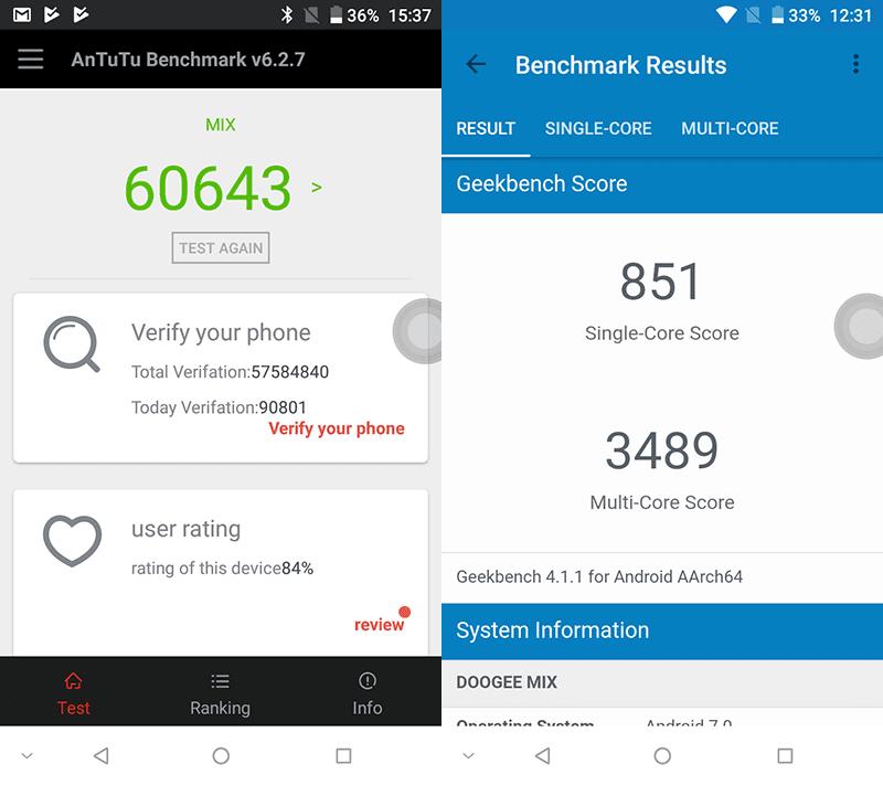 High benchmark scores!