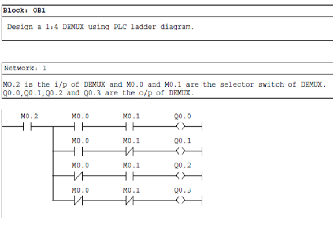 hight resolution of automation and instrumentation