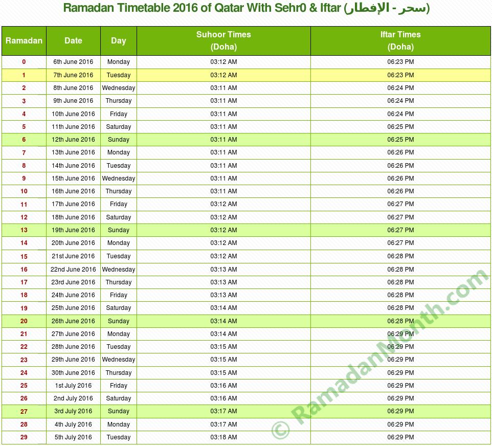 Ramadan dates 2016