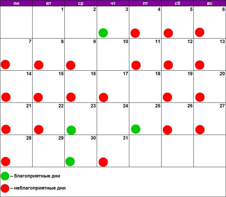 Лунный календарь лечения зубов октябрь 2019