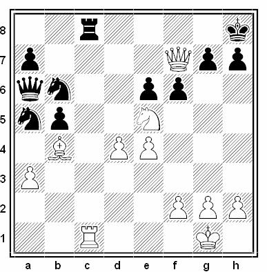 Posición de la partida de ajedrez Heinz Wirthensohn - Mehrshad Sharif (Italia, 1987)