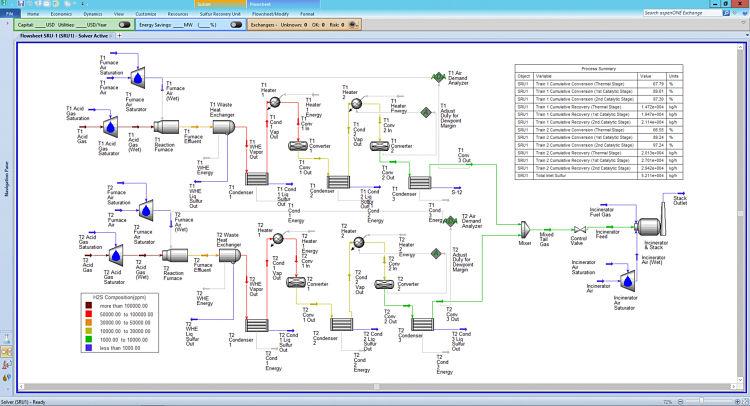 Simulación compleja en Aspen Hysys