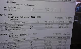 IV tura IV edycji Ligi Szkół Krakowskich