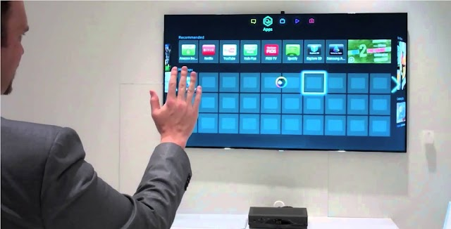 Everything you need to know about Gesture Technology