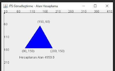 Geometrik Alan Hesaplama