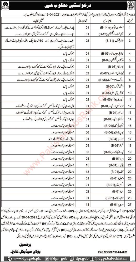 Bolan Medical College BMC Jobs 2021 in Quetta