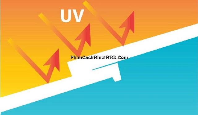 Chống UV bảo vệ sức khỏe