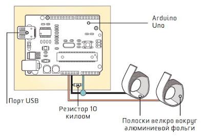 Схема полиграфа для сборки своими руками